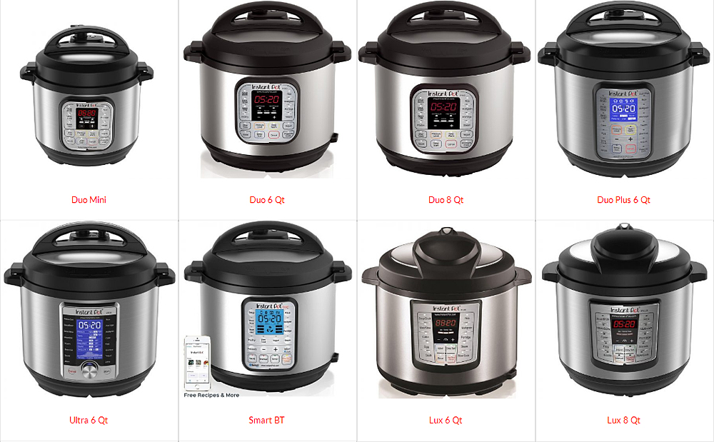 Instant Pot: koji model odabrati?